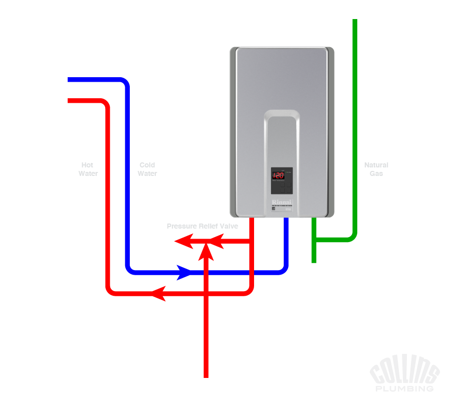 wiring diagram for suburban rv furnace with Atwood Rv Hot Water Heater Wiring Diagram on Suburban Water Heater likewise Water Heater Wiring Harness also Kenworth T800 Wiring Diagram Symbols in addition Atwood Rv Hot Water Heater Wiring Diagram also 30 Rv Wiring Diagram Coleman Mach Thermostat.